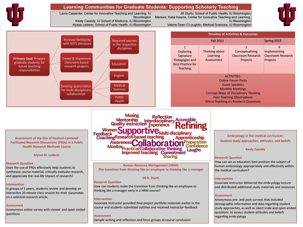 Poster prepared by GSLC members for presentation at the E.C. Moore Symposium at IUPUI in April 2013.